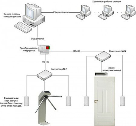 x1373397917_benefits-automated-time-tracking-1.jpg.pagespeed.ic.l0Ljpnwl5U